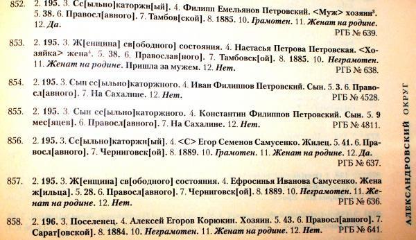 Петровские в истории Александровска