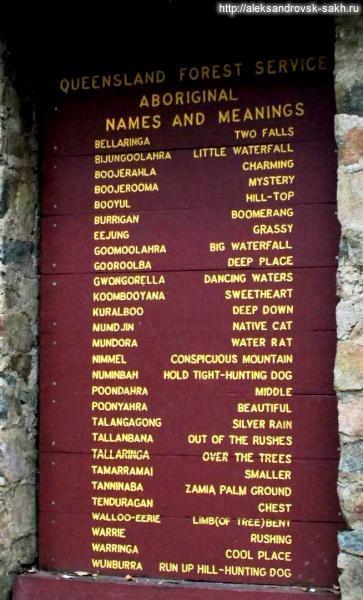 Имена аборигенов
